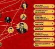 """Nowa odsłona Warszawskiej Mapy Reprywatyzacji. MJN: """"Jesteśmy przerażeni skalą powiązań"""""""