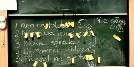Młodzież z Targówka chce zgłosić 60 projektów do budżetu obywatelskiego